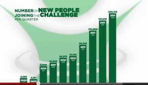visalus, visalus mlm, visalus compensation plan, visalus leaders, visalus top income earners, visalus ingredients